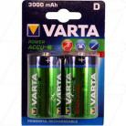 Ready 2 Use Consumer Rechargeable Battery Cylindrical Cell